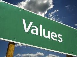 waarden